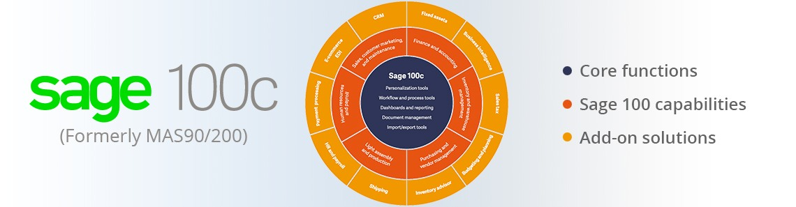 Sage 100 Consulting and Training